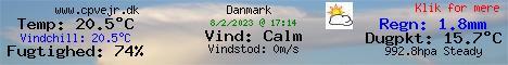 Vejret i Langesø, Danmark